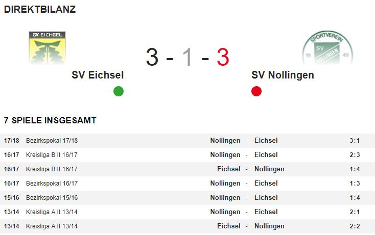 2. Spieltag: SVN zu Gast in Eichsel